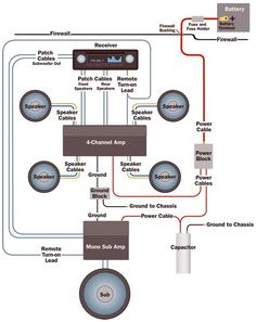 Take a look at a typical amp wiring scheme.: