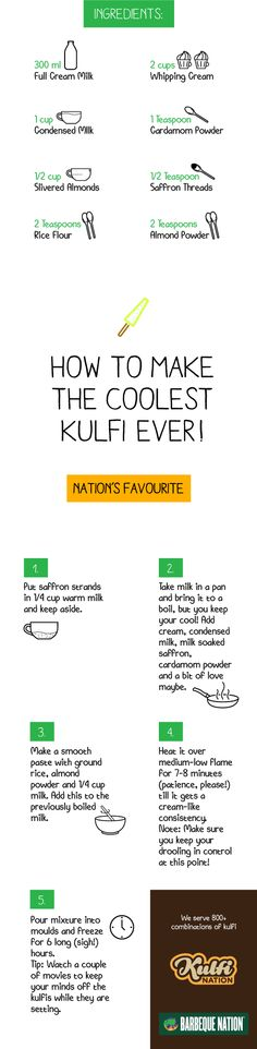 How to make the coolest Kulfi ever!