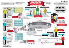 Data Visualization : Star Trek: The OriginalSeries  Blog About Infographics and Data Visualiza