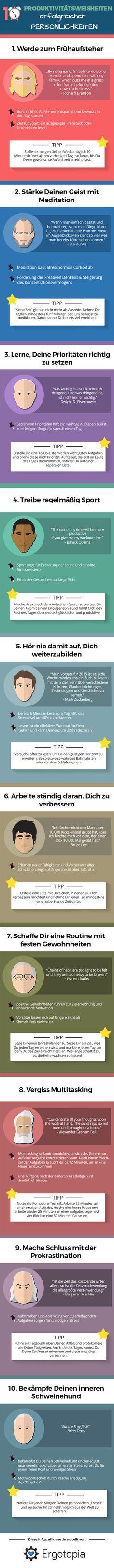 Infografik Produktivitätsweisheiten erfolgreicher Persönlichkeiten