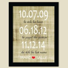 Personalized Love Story Custom Couples Important by HappyHouseNo1
