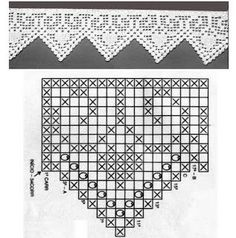 Crochet Edgings Design World crochet: Crocheted lace 45 Filet Crochet, Crochet Borders, Crochet Cross, Crochet Chart, Crochet Trim, Knit Or Crochet, Crochet Motif, Easy Crochet, Crochet Stitches