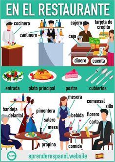 Spanish Practice, Spanish Lessons For Kids, Learning Spanish For Kids, French Language Lessons, Spanish Vocabulary, Spanish Language Learning, Spanish Notes, Spanish Phrases, Spanish 1