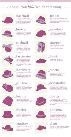 The ultimate hats fashion vocabulary More Visual Glossaries (for Her): Backpacks / Bags / Bra Types / Hats / Belt knots / Coats / Collars / Darts / Dress Shapes / Dress Silhouettes / Eyeglass frames /...