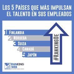Conoce el #RankingDe los países que más impulsan a sus empleados: