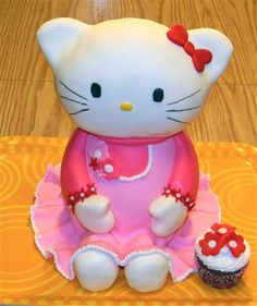 3d Hello Kitty Cake Tutorial - The Head | The Cake Class