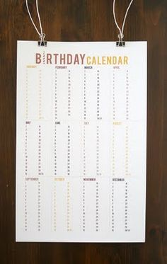 This is SO much better than writing EVERY birthday from my extended family into the calendar each year!!
