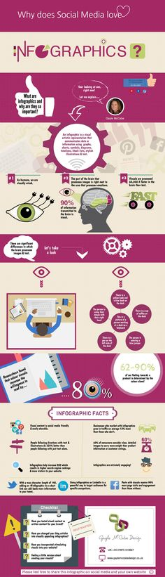Why infographics are so important for #socialmedia