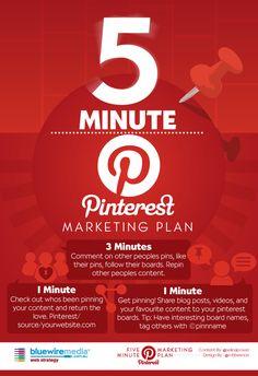 Pinterest marketing plan 5 minute #infografia #infographic #socialmedia