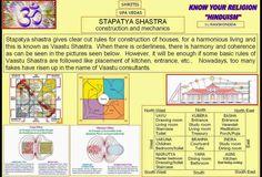 . Sanskrit Mantra, Sanskrit Words, Hinduism Quotes, Vastu Shastra, Medicine Doctor, In Ancient Times, Greek Gods, Life Science, Science And Technology
