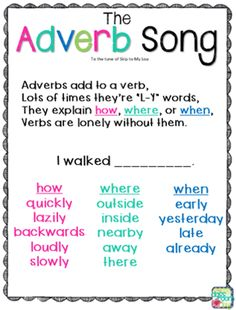 An easy song for teaching students to identify adverbs. Teach parts of speech the fun way with music! Perfect for 2nd or 3rd grade