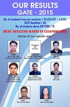 #Gate #Coaching for EEE and ECE in #Chandiagrh