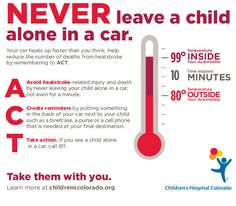 It's a hot one out there today! Remember to never leave a child alone in the car -- temps can rise almost 20 degrees in just 10 minutes.