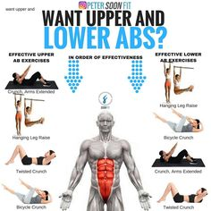 What's your favorite ab exercise? There's some debate about whether there's even such a thing as upper and lower abs. This is understandable since you can see in the picture your rectus abdominis is one sheet of muscle separated by tendons which creates the 6-pack effect. Regardless of this argument it does seem that certain exercises target the lower part of your 6-pack more than the upper portion. presented you with 4 solid ab exercises for targeting your abs in order of effectiveness.