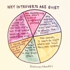 Ok this is me but not in a sad, depressing way. Silence is golden, and I find it funny that so often we see introverts as being sad or lonely. No, at least in my case I love people but I'm also comfortable being quiet in social situations.