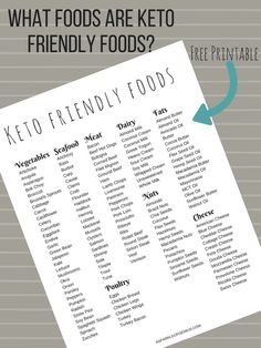 What foods are Keto Friendly? Keto Foods PDF for beginners.