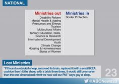 Tony Abbott's ministry selection -- Oh no. Seeing it all there together... It's truly scary what this man is doing yo our country. Come the next international financial crisis in 2016, which several economists are predicting, Australia will be just as rooted as everyone else.
