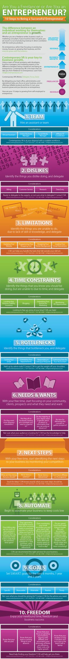 Entrepreneurial Qualities 10 #Entrepreneurial Qualities that Lead to #Success www.sourcepep.com/80-20-blog/