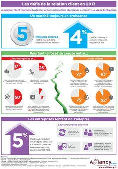 Infographie-–-Les-dé