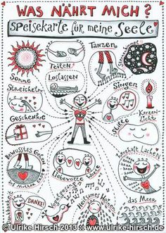 Was nährt mich? Illustration von Ulrike Hirsch Speisekarte für die Seele I have no idea what any of these words mean but it looks like all the things you love page:) Illustration Design Graphique, Hirsch Illustration, Health Symbol, Sketch Notes, Learn German, German Language, German Grammar, True Words, Journaling