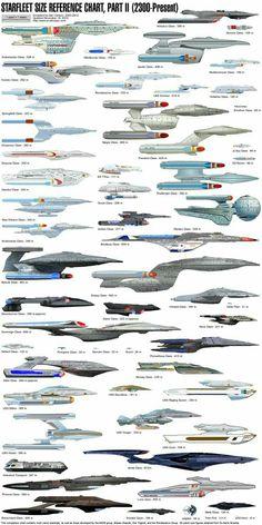 assault vessels/assault ships