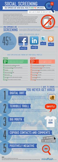 5 ways employers are using facebook to hire/fire & monitor. bigggg brother