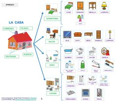1000 images about la casa on - 28 images - 1000 images about home on zara casa, 1000 images about asadores on ovens pizza and, datoonz interiores de casas virtuales v 225 rias, esquinas casas gallery, backyard cottage montlakebackyardcottage 11 stoner Spanish Sentences, Spanish Grammar, Spanish Vocabulary, Spanish Language Learning, Spanish Words, Spanish Lesson Plans, Spanish Lessons, Learn To Speak Spanish, Autism Teaching