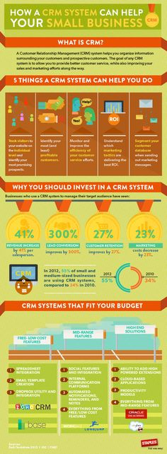 what-is-crm-infographic
