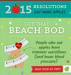 Resolution: Get that beach bod. Solution: #TwoApplesADay