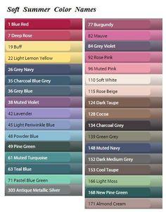 Los nombres de los colores en la paleta. - Belleza inspirados en la naturaleza