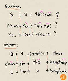 """Where-question is one of the most basic grammar that being taught in every language including Thai. Last week, I explain how to use """"what"""" in Thai language. Learn Thai Language, Language Study, Korean Language, Thai Alphabet, Chinese Alphabet, Learn Chinese, Learn Korean, Thai Phrases, Thailand Language"""