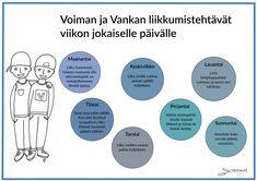 Viikkotehtävät - Värinautit Finland, Chart, Content