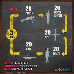 Entranement type CrossFit au poids du corps : 5 rounds de : 50 pompes, 20 V-ups, 50 squats Bar Workout, Street Workout, Bar Brothers Workout, Circuit Training, Cross Training, Functional Training, Fitness Studio, Gym Time, Mens Fitness