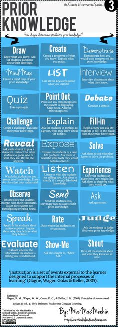 27 Ways to Assess Background Knowledge  #tlchat #tlelem #edchat #edtech #nced