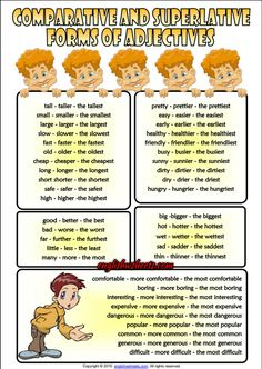 most common comparative and superlative forms of adjectives list for esl classroom icon Adjectives For Kids, Adjectives Grammar, Common Adjectives, List Of Adjectives, Adjectives Activities, English Adjectives, English Grammar Worksheets, English Idioms, Grammar Lessons
