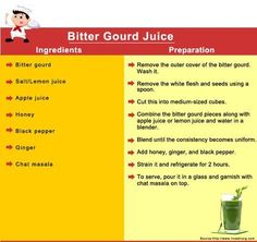 Bitter Gourd Juice Recipe for Diabetes | Health Benefits