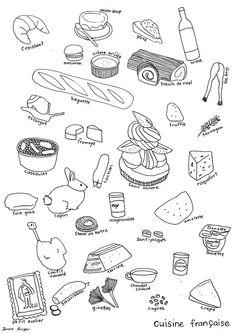 Cuisine française  Écris un article partitif ou indéfini pour chaque mot.