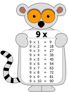 Free Grade One math printable activity worksheet. Guided Reading Activities, Math Activities, Preschool Math, Math Classroom, Maths Times Tables, English Phonics, File Folder Activities, Kids English, Math Work