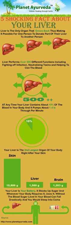 5 Shocking Fact About Your Liver   #Infographic #Health #Liver