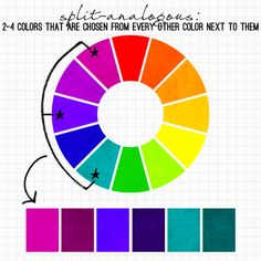 analogous colors -splitanalogous : 2-4 colors chosen from every other color next to them