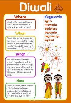 Diwali – 80 best and easy rangoli designs for diwali festival part elephant cross stitch patterndiwali gems rangoli a spoonfull of ideas