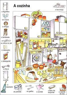 (PG) Vocabulário - a cozinha                              …