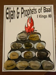Elijah Challenges the Prophets of Baal on Mt. Carmel activity. Mystery of History Volume 1, Lesson 36 #MOHI36