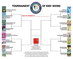 Lawrence Public Library Tournament of Kids' Books 2013 bracket