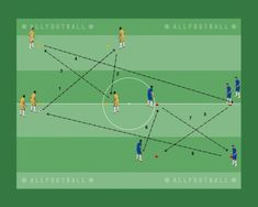 Analytical Exercise for Changing Game (2) – Football Tactics