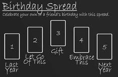 Tarot d'anniversaire se propager par InnerPeaceTarot sur Etsy