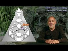 In Dilemmas of the Heart Ra talks about the impact of not living correctly and how it can have serious consequences for your heart. He relates Human Design k. Human Design System, Healing Codes, Jennifer Lopez, Heart, Youtube, Inspiration, Infj, Alchemy, Assessment