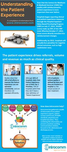 Understanding the #Patient Experience #Infographic by #Introcomm