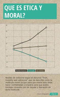 Infographic: que es etica y moral? -