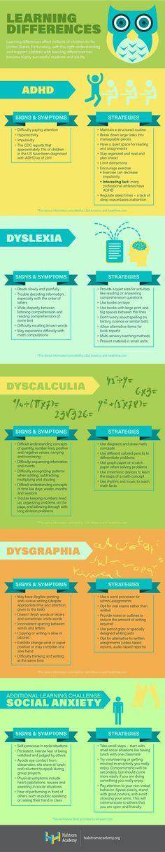 Specialkurs for dyslektiker